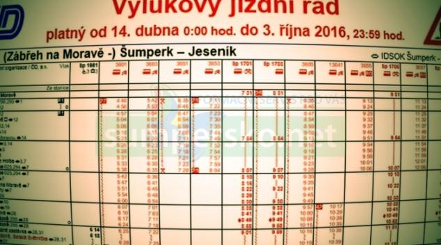 Výluka na trati zkomplikuje dopravu z Hanušovic do Starého Města