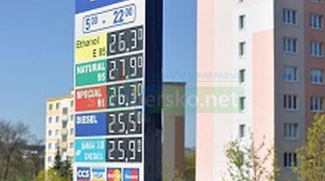 Jakost motorových paliv byla v březnu s minimem závad