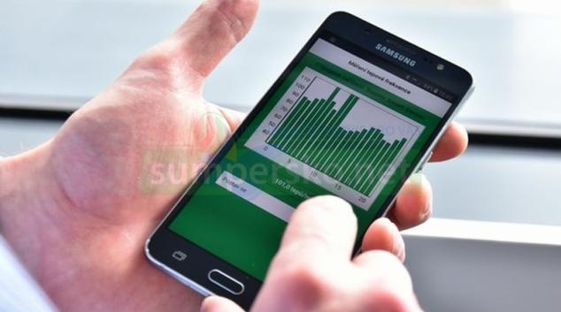 Aplikace z Univerzity Palackého umožňuje měřit stres zaměstnanců