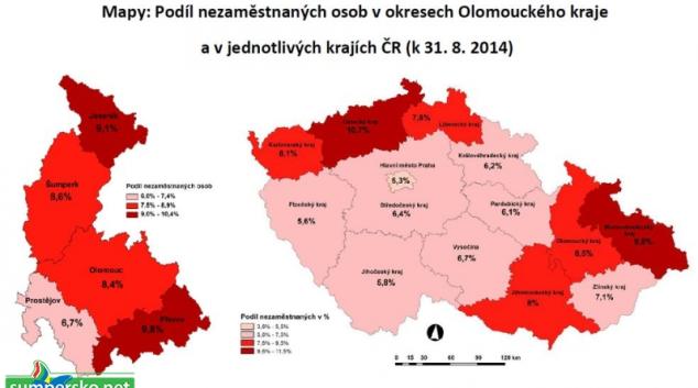 V Olomouckém kraji se zvýšil počet volných pracovních míst