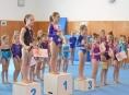 Gymnastický klub Šumperk zahájil sezónu