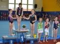 Dubnové žně Gymnastického klubu Šumperk