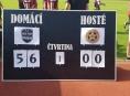 Dietos Šumperk vs Trutnov Rangers 56:0