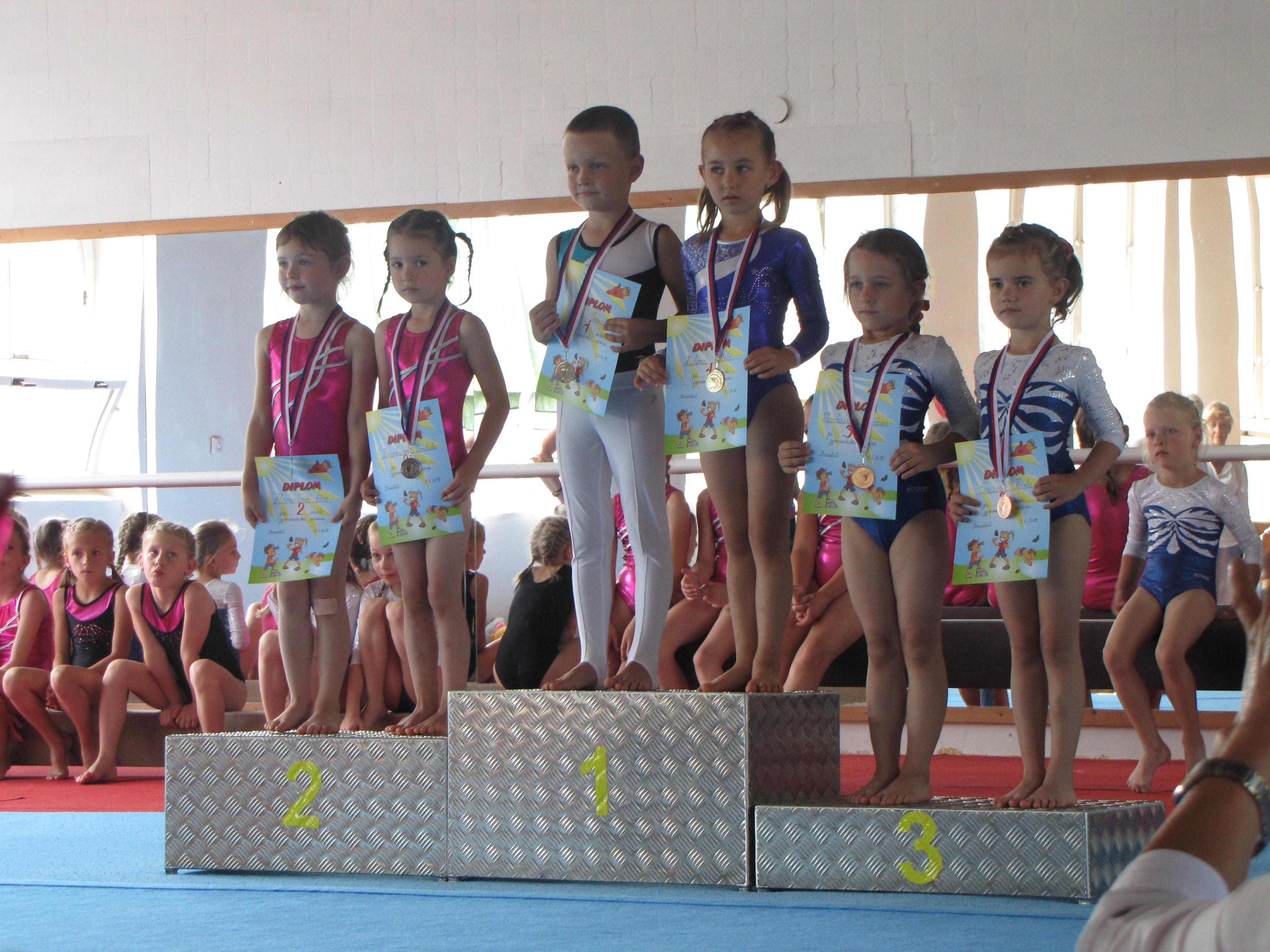 Bruntál - sportovní gymnastika zdroj foto: oddíl TJ Šumperk