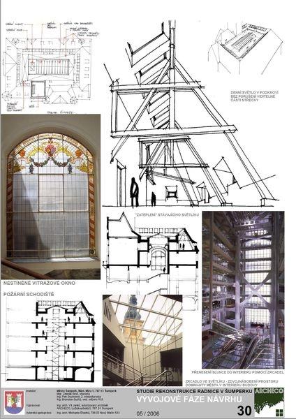 architek - pohledy zdroj: V. Janků