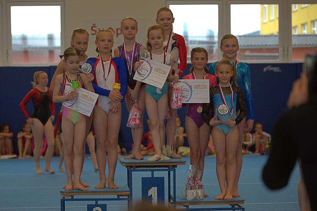 kategorie družstva - 1. místo a 3. místo GK Šumperk