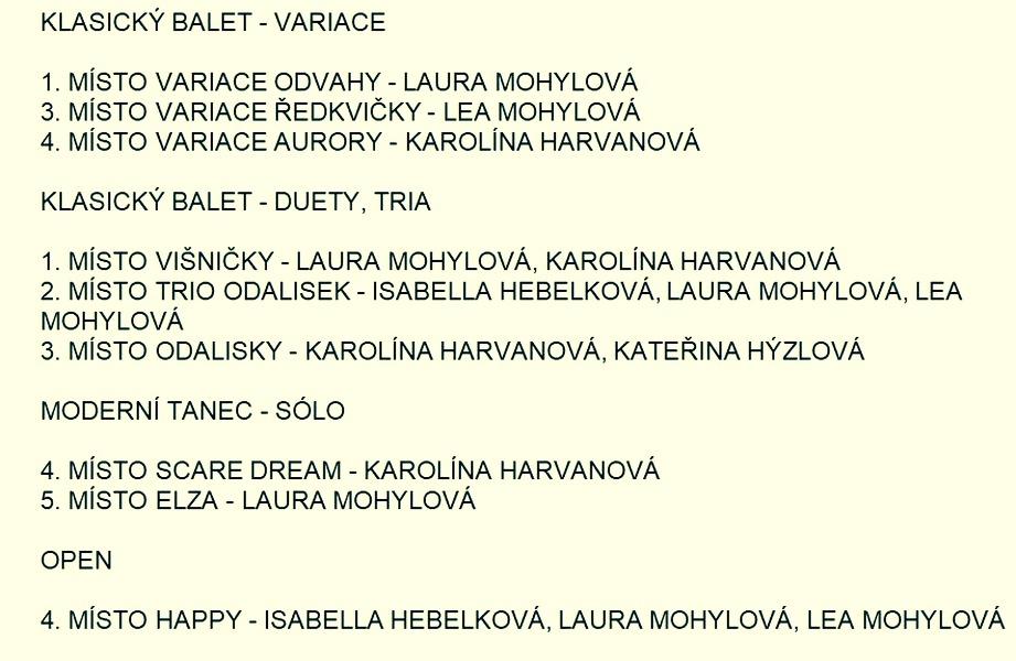 Výsledky Baletního studia při MDO ve Vídni zdroj: I. Heger
