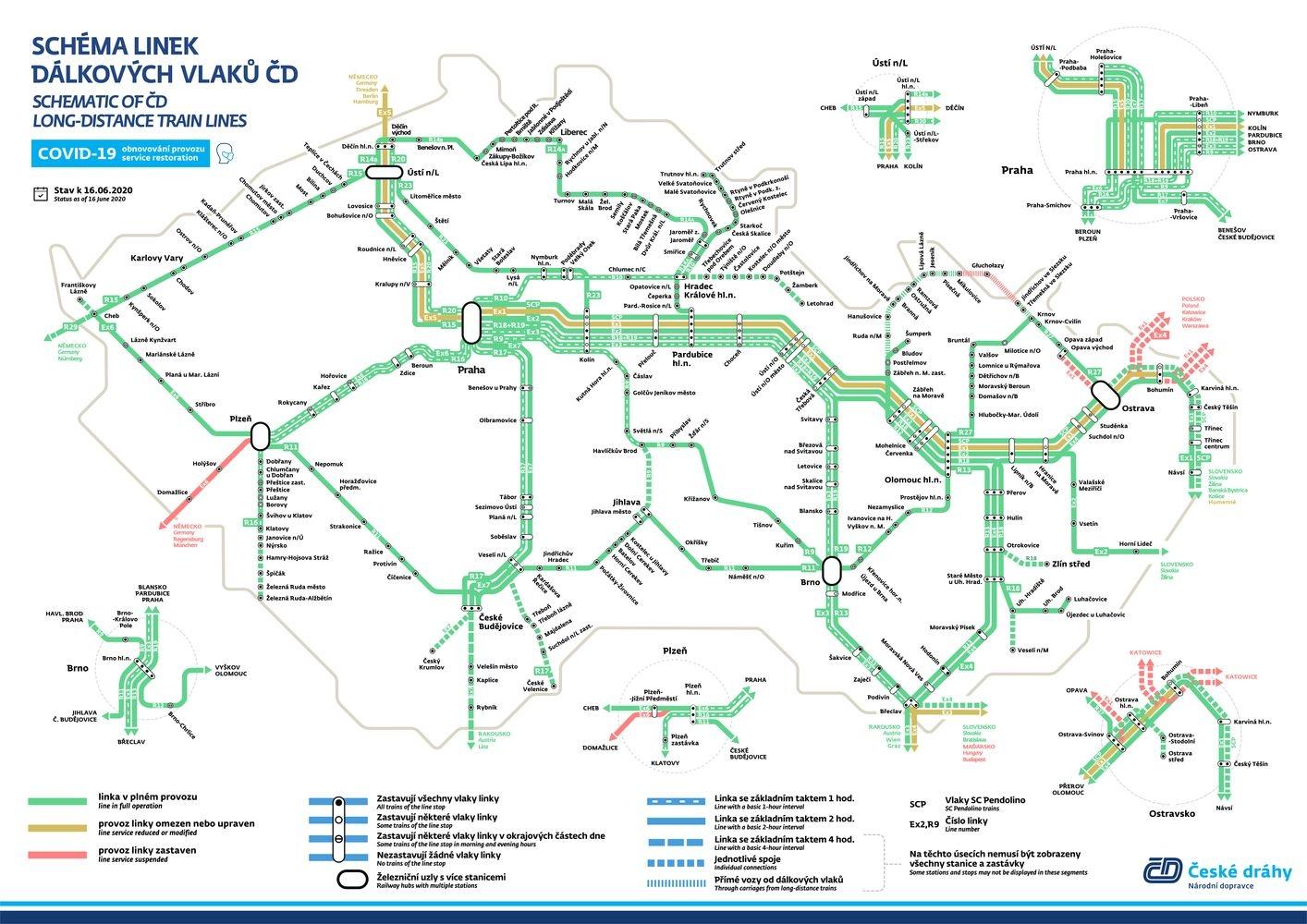 Schéma linek dálkových vlaků COVID ČD 2020