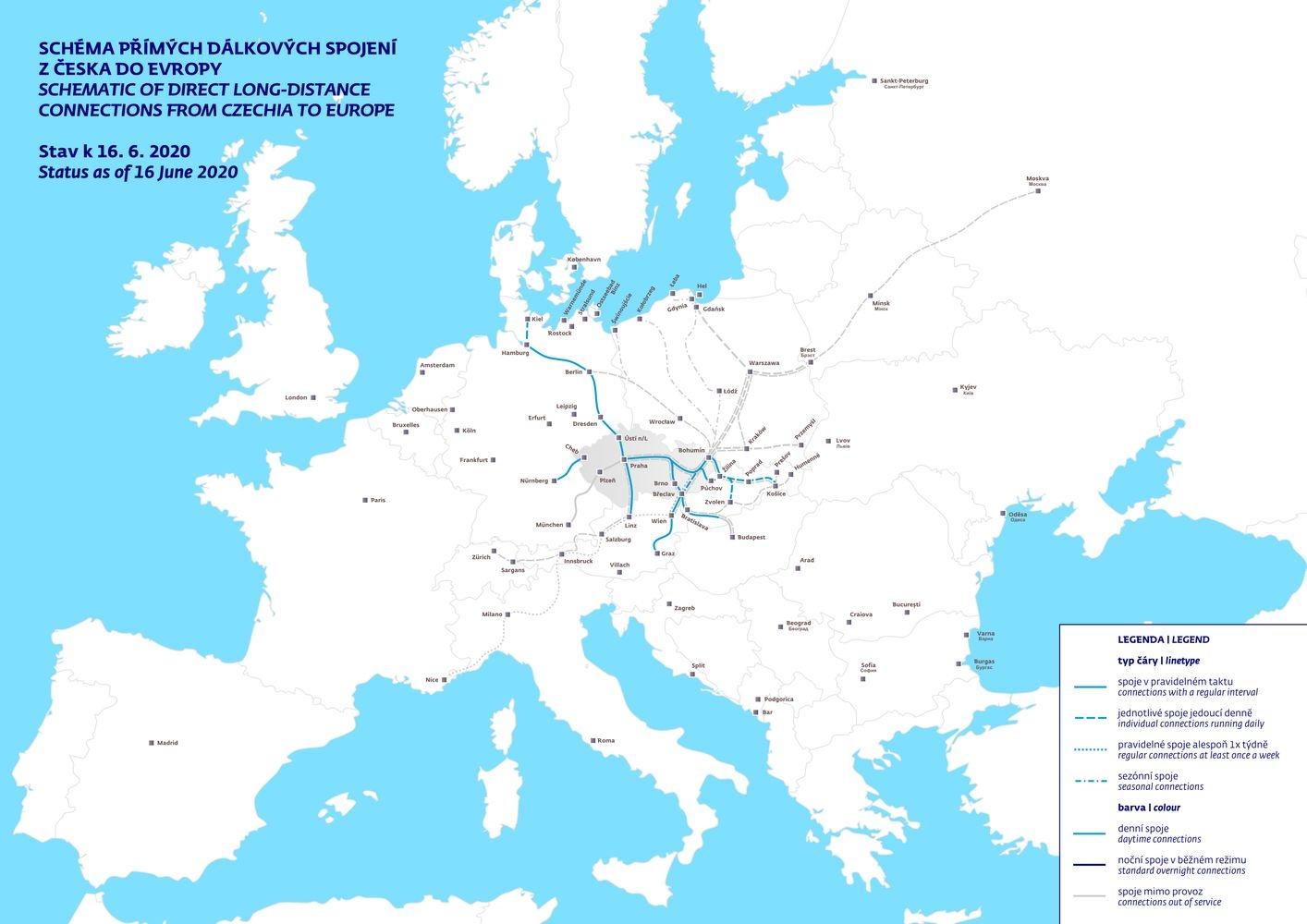 Schéma mezinárodní dopravy ČD 2020